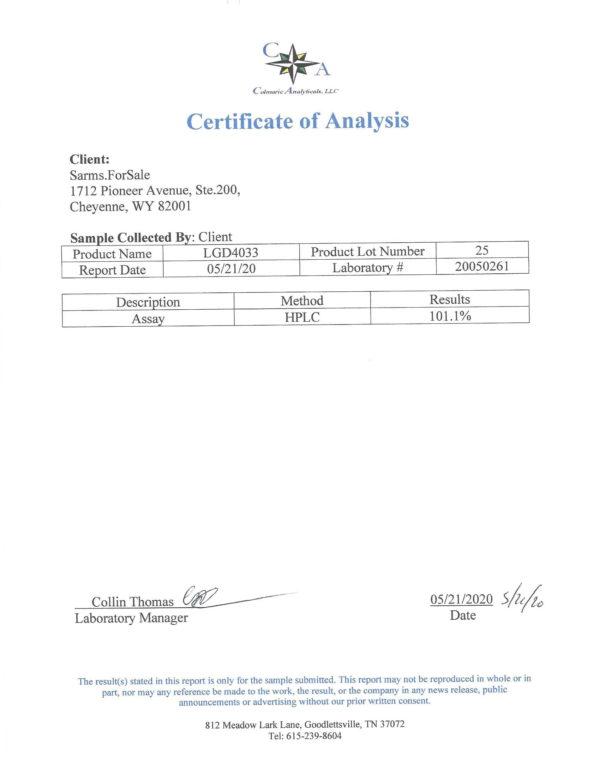 LGD 4033 Certificate Of Analysis