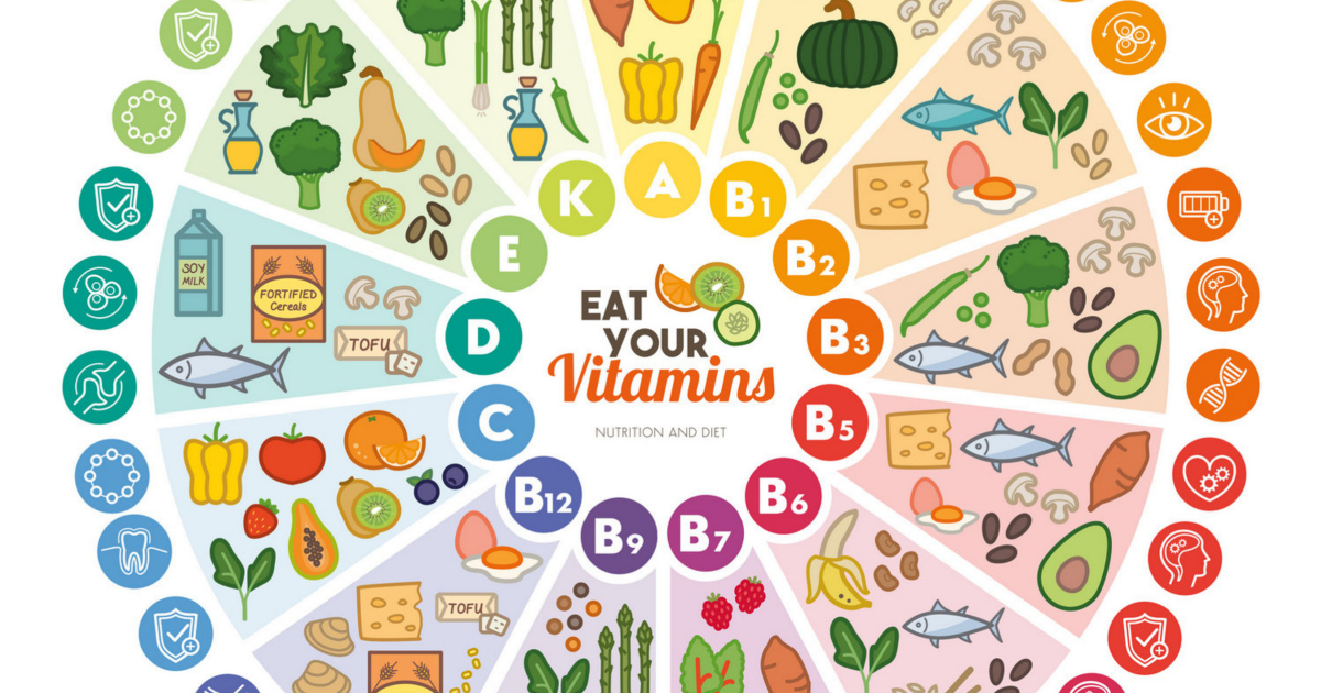 40 Food Charts & Tools That Will Help Stick To Your Healthy Eating Goals